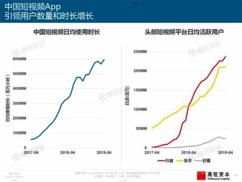 2019年互联网女皇趋势报告:快手电商带来线上零售创新_行业观察_电商之家