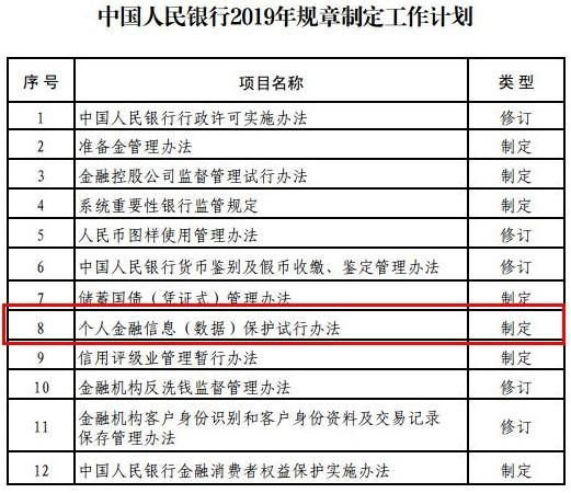 中国互金协会启动金融APP备案试点 加强个人金融信息保护_金融_电商之家