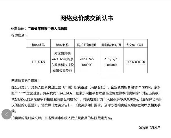 誉衡集团拍卖京东数科股份,估值大幅缩水_金融_电商之家