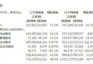 金融壹账通Q2营收7.74亿元  同比增长48.4%