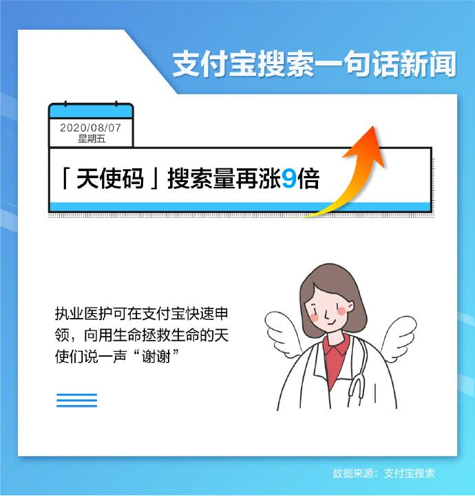 """支付宝:""""台风""""搜索相比上周飙涨82倍_金融_电商之家"""