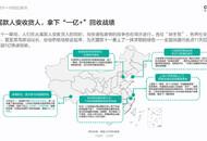 绿色双十一行动白皮书:全国快递驿站回收包装超1亿