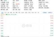 小米ADR跌7.54% 港股跌超10%